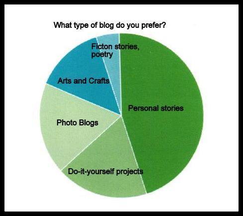 blog results 2.jpg